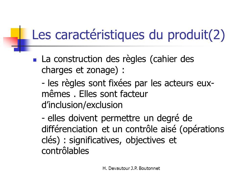 Les caractéristiques du produit(2)