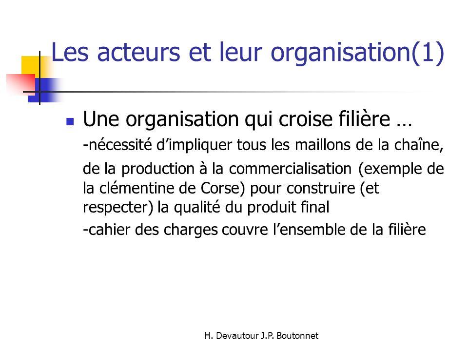 Les acteurs et leur organisation(1)