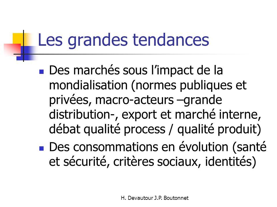 H. Devautour J.P. Boutonnet