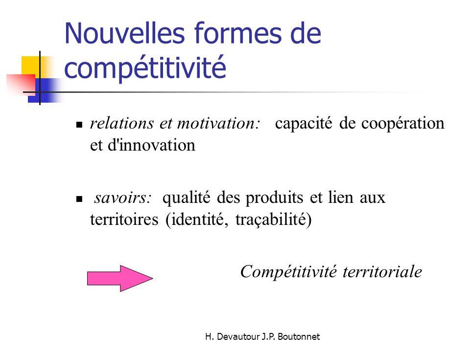 Nouvelles formes de compétitivité