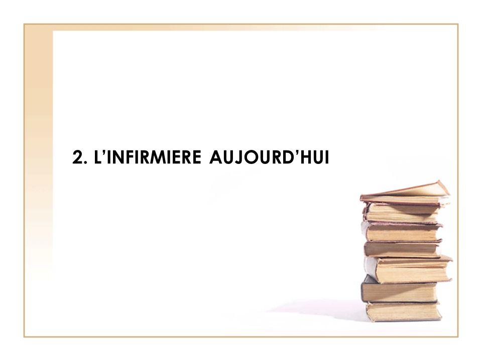 2. L'INFIRMIERE AUJOURD'HUI