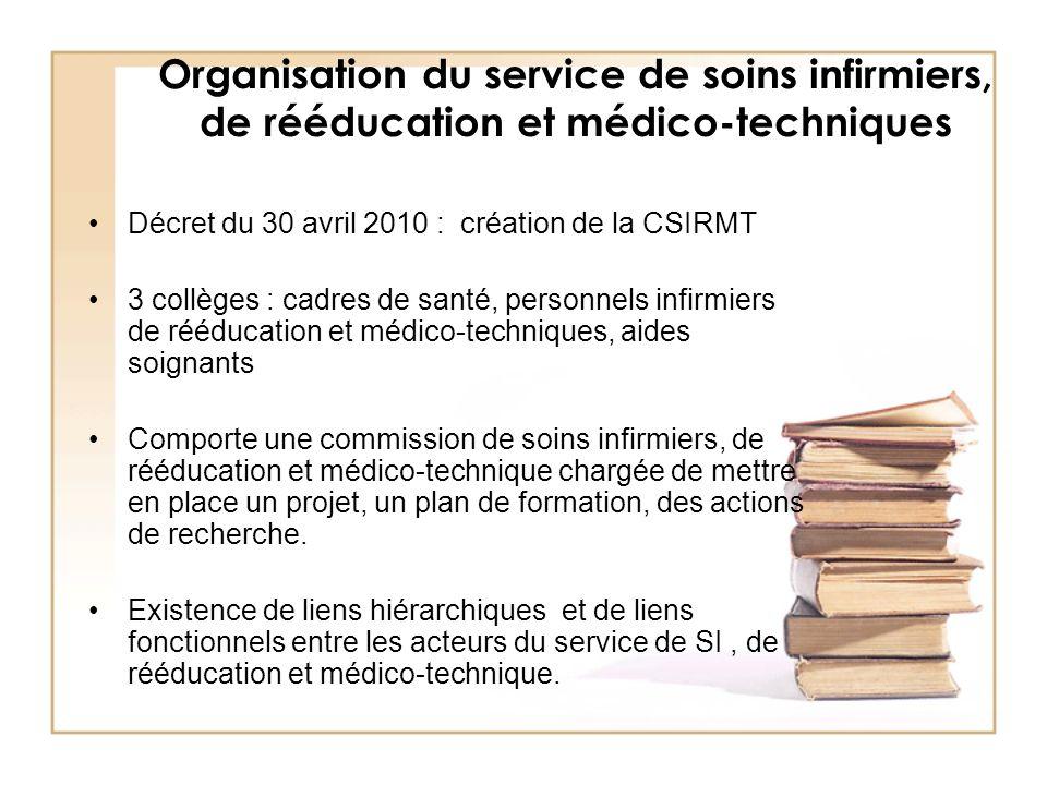 Organisation du service de soins infirmiers, de rééducation et médico-techniques