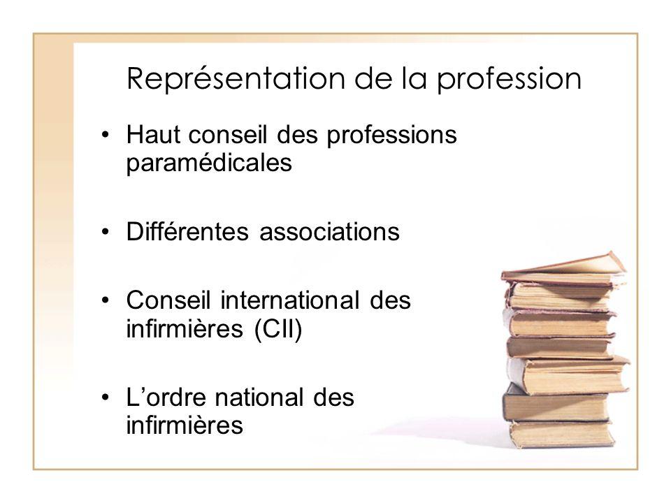 Représentation de la profession