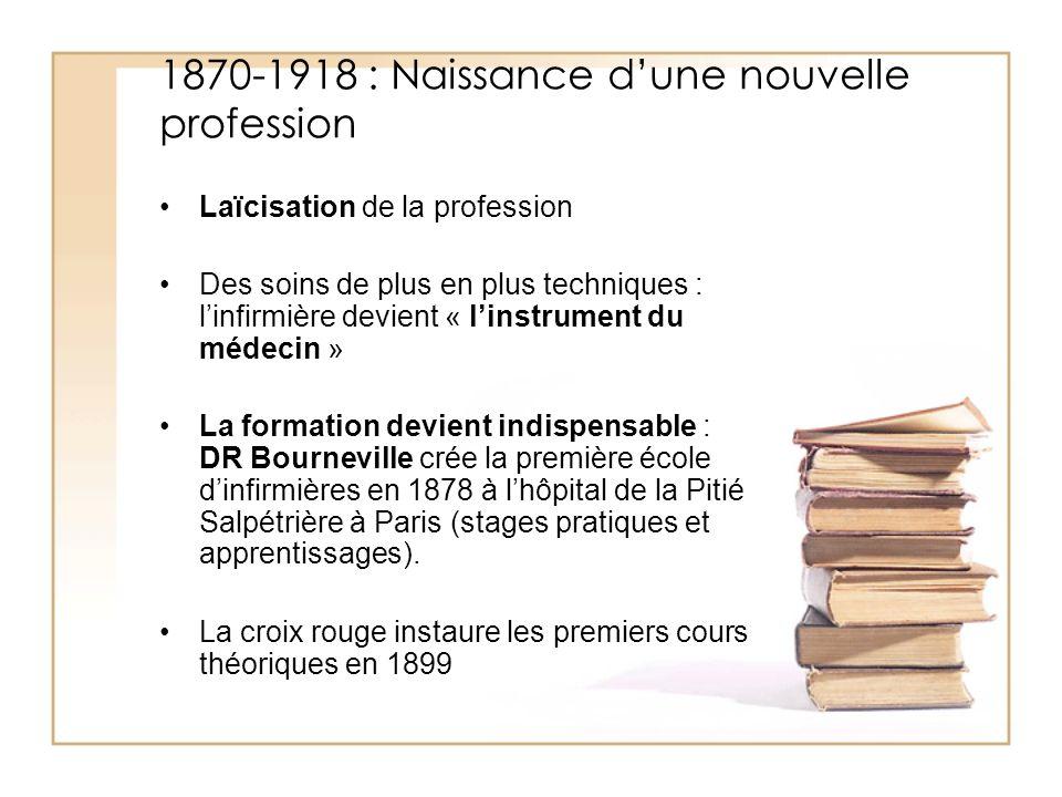 1870-1918 : Naissance d'une nouvelle profession