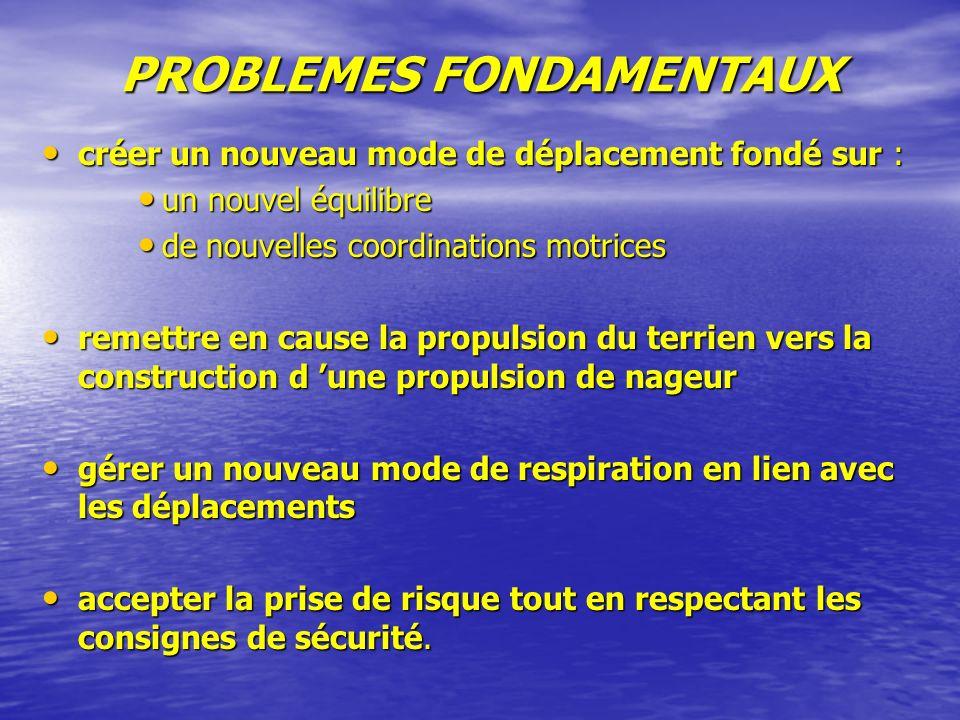 PROBLEMES FONDAMENTAUX