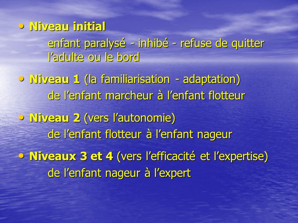 Niveau initial enfant paralysé - inhibé - refuse de quitter l'adulte ou le bord. Niveau 1 (la familiarisation - adaptation)