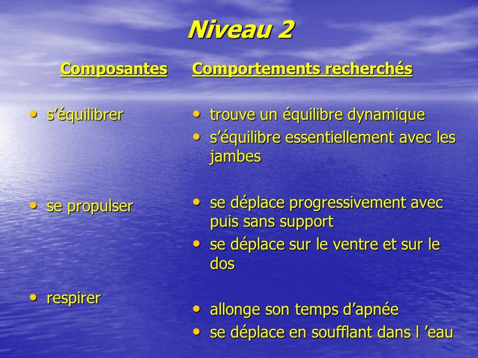 Niveau 2 Composantes s'équilibrer se propulser respirer