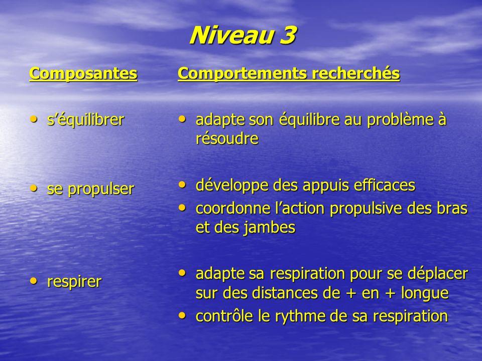 Niveau 3 Composantes s'équilibrer se propulser respirer