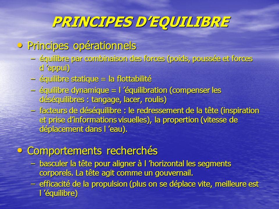 PRINCIPES D'EQUILIBRE
