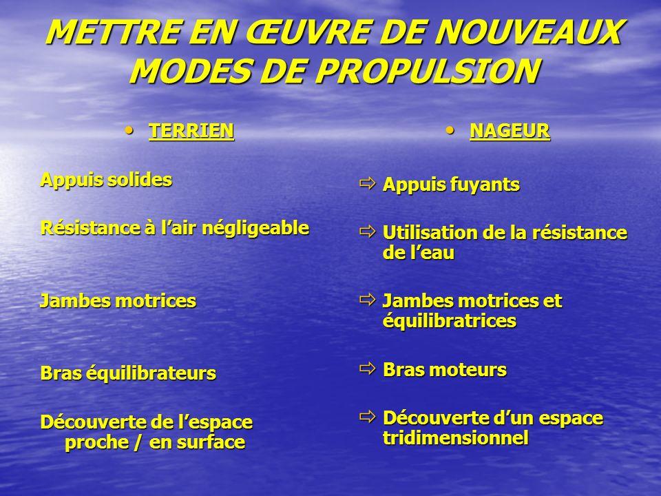 METTRE EN ŒUVRE DE NOUVEAUX MODES DE PROPULSION