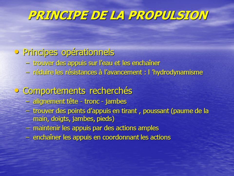 PRINCIPE DE LA PROPULSION