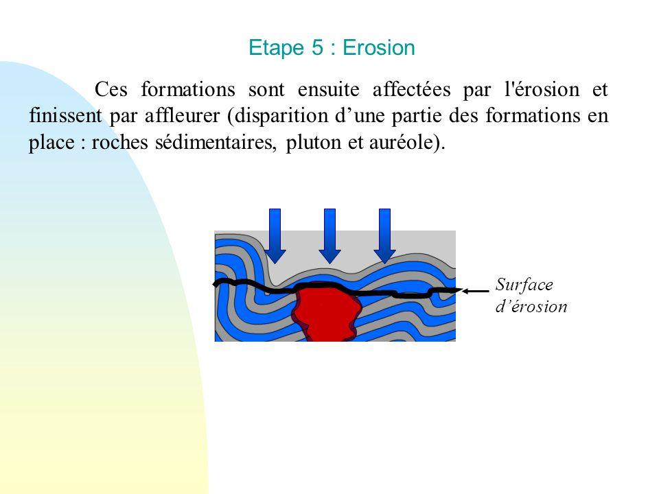 Etape 5 : Erosion