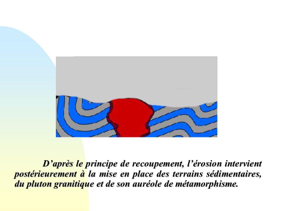 D'après le principe de recoupement, l'érosion intervient postérieurement à la mise en place des terrains sédimentaires, du pluton granitique et de son auréole de métamorphisme.