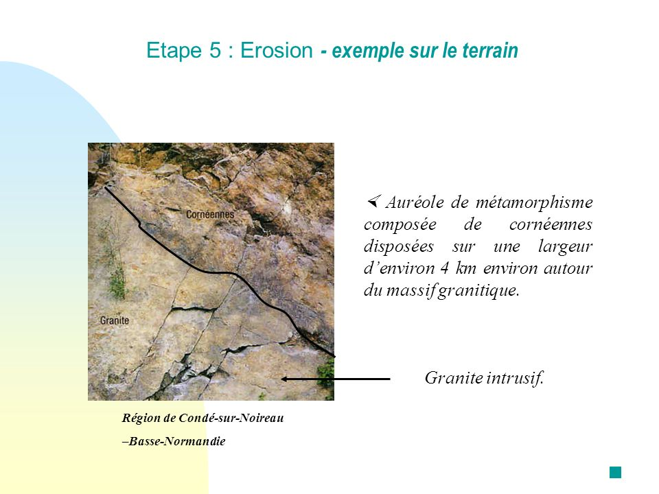 Etape 5 : Erosion - exemple sur le terrain