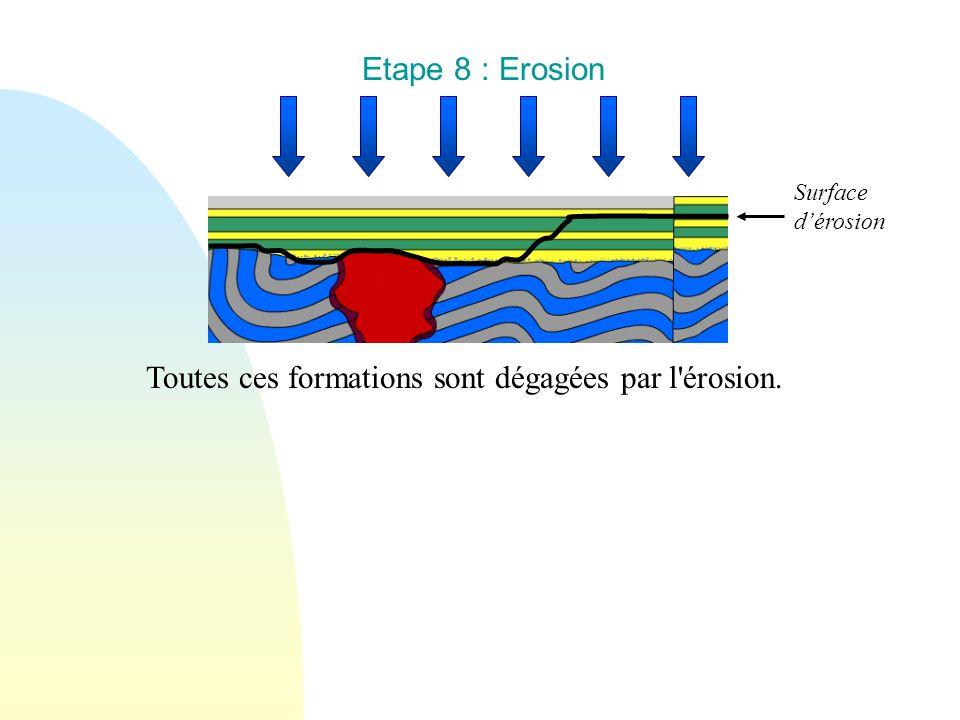Toutes ces formations sont dégagées par l érosion.