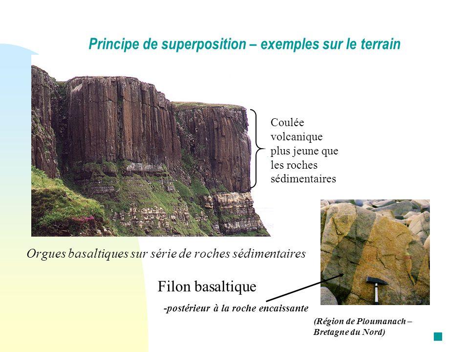 Principe de superposition – exemples sur le terrain