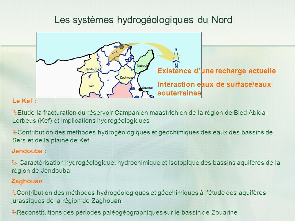 Les systèmes hydrogéologiques du Nord