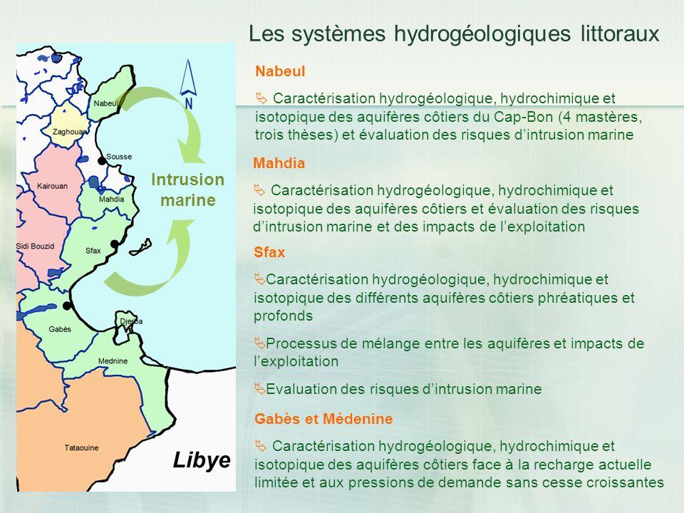 Les systèmes hydrogéologiques littoraux