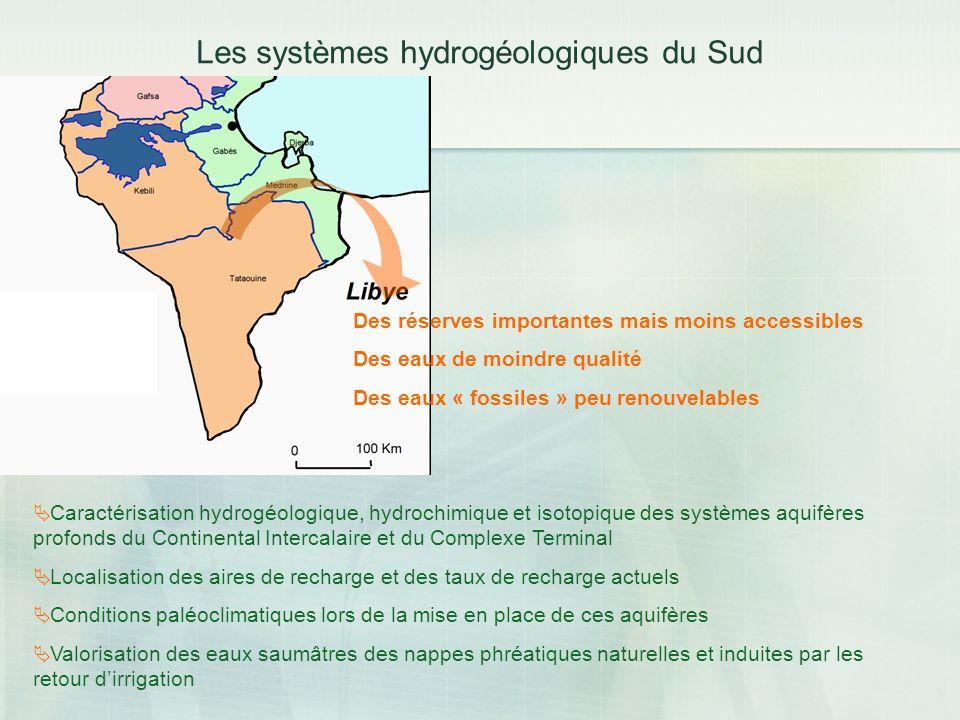 Les systèmes hydrogéologiques du Sud