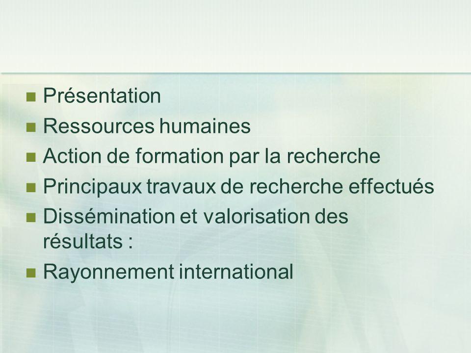 Présentation Ressources humaines. Action de formation par la recherche. Principaux travaux de recherche effectués