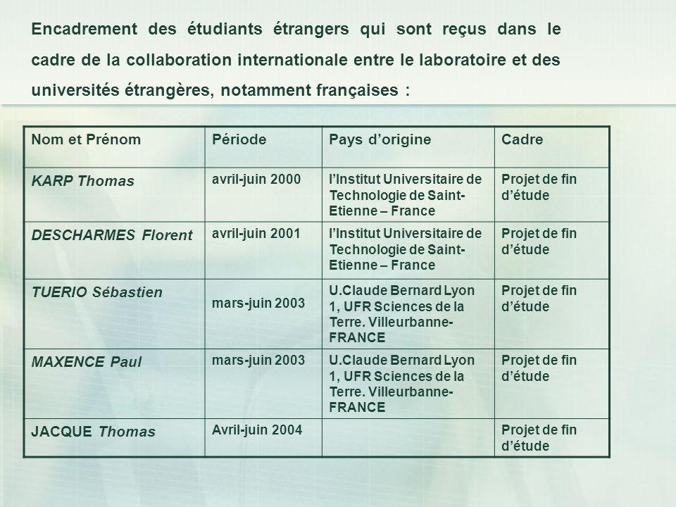 Encadrement des étudiants étrangers qui sont reçus dans le cadre de la collaboration internationale entre le laboratoire et des universités étrangères, notamment françaises :