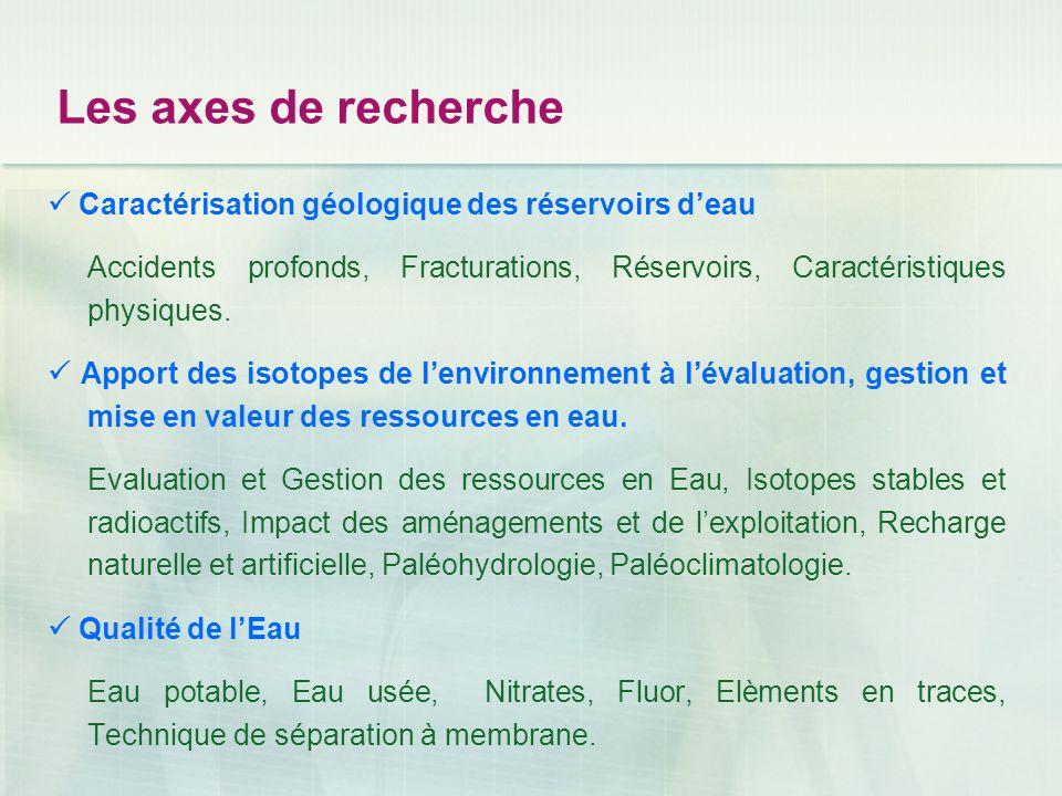 Les axes de recherche  Caractérisation géologique des réservoirs d'eau. Accidents profonds, Fracturations, Réservoirs, Caractéristiques physiques.