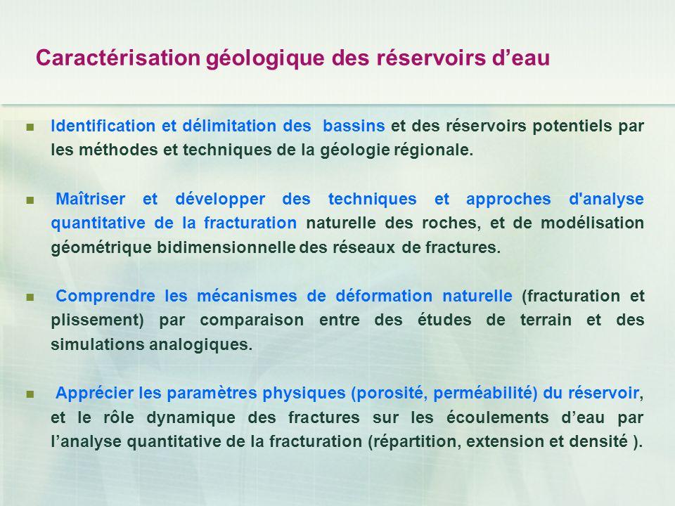 Caractérisation géologique des réservoirs d'eau