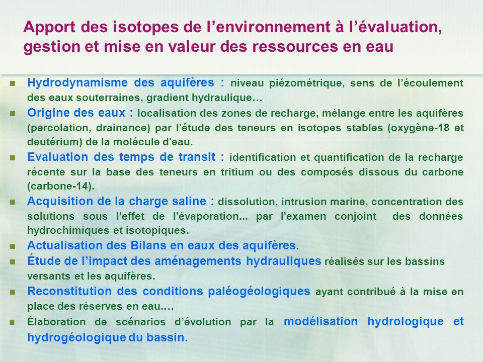Apport des isotopes de l'environnement à l'évaluation, gestion et mise en valeur des ressources en eau
