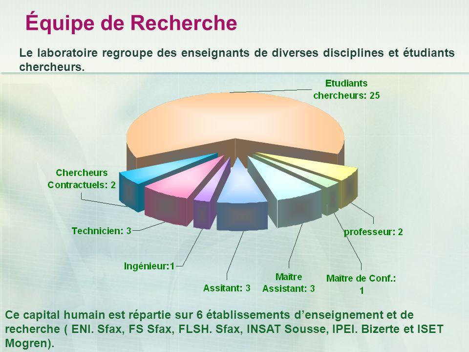 Équipe de Recherche Le laboratoire regroupe des enseignants de diverses disciplines et étudiants chercheurs.