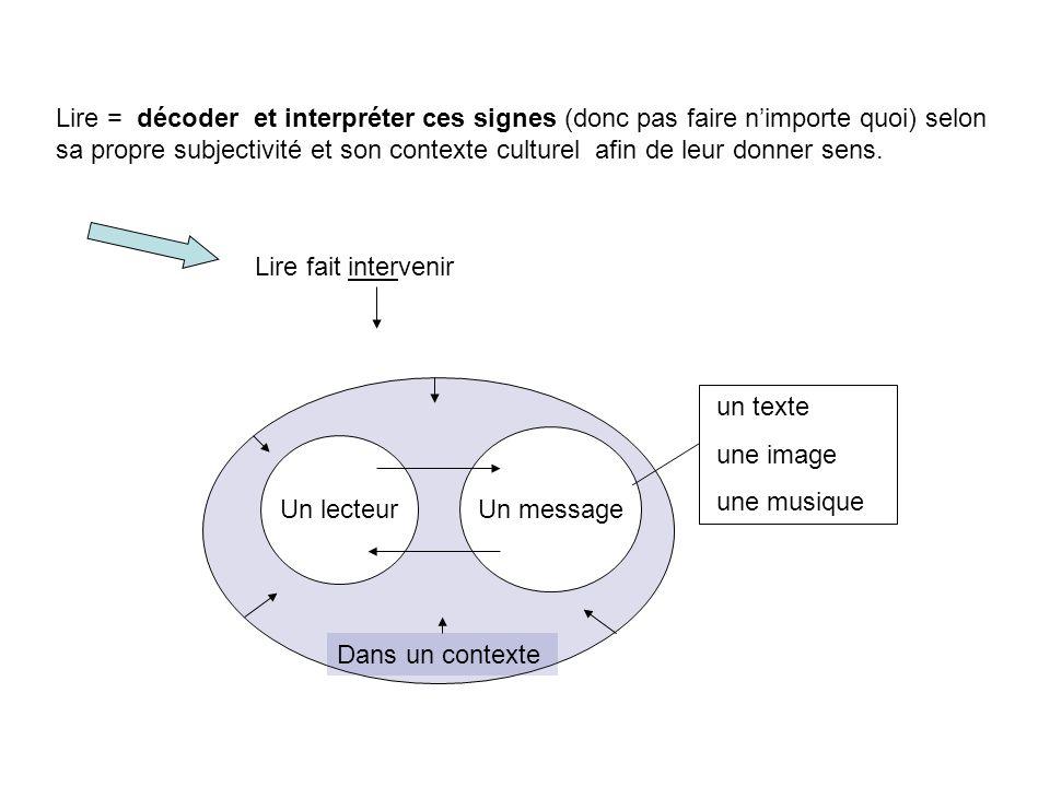 Lire = décoder et interpréter ces signes (donc pas faire n'importe quoi) selon sa propre subjectivité et son contexte culturel afin de leur donner sens.