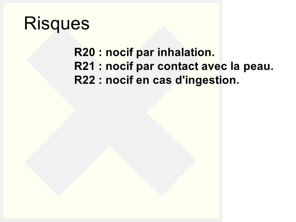 Risques R20 : nocif par inhalation.