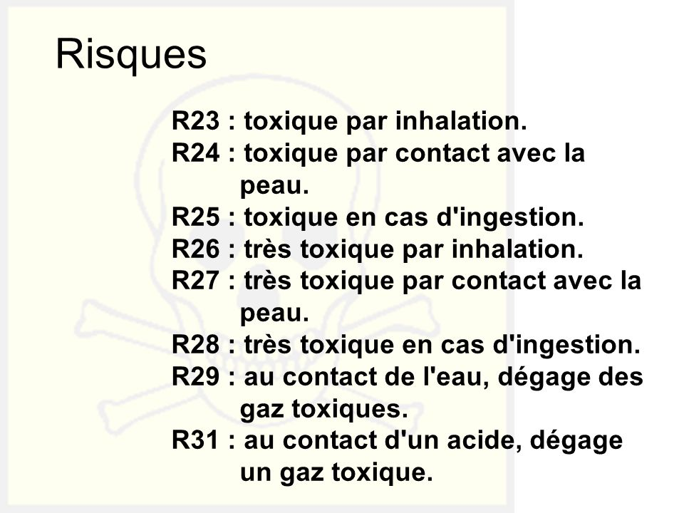 Risques R23 : toxique par inhalation.