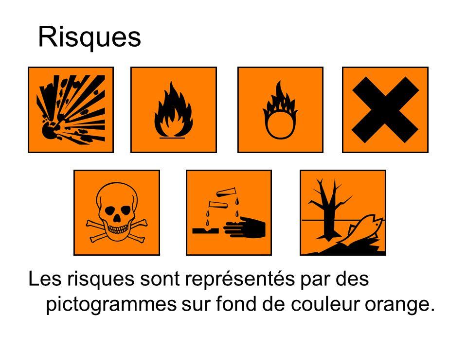 Risques Les risques sont représentés par des pictogrammes sur fond de couleur orange.