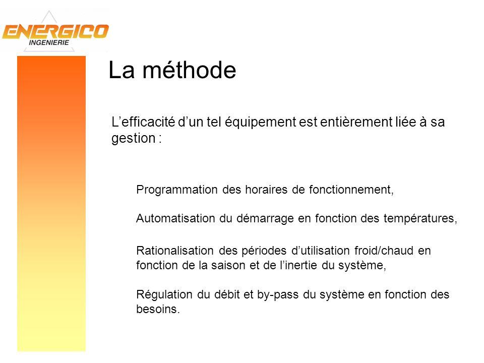 La méthode L'efficacité d'un tel équipement est entièrement liée à sa gestion : Programmation des horaires de fonctionnement,