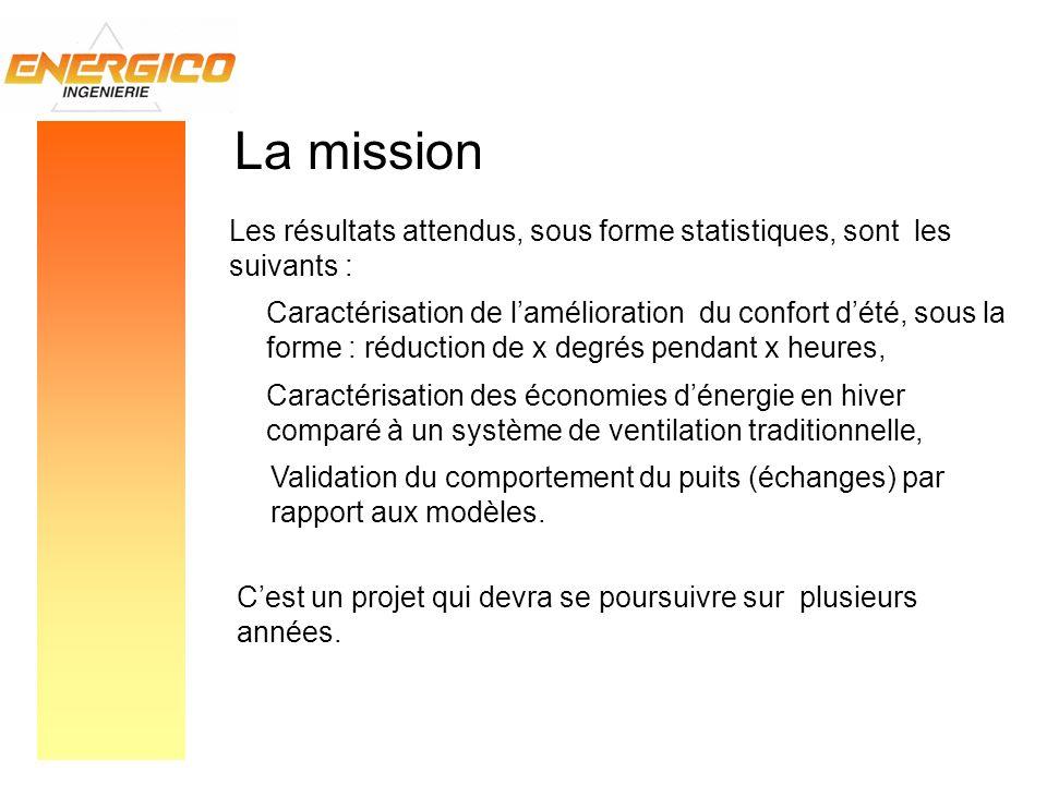 La mission Les résultats attendus, sous forme statistiques, sont les suivants :