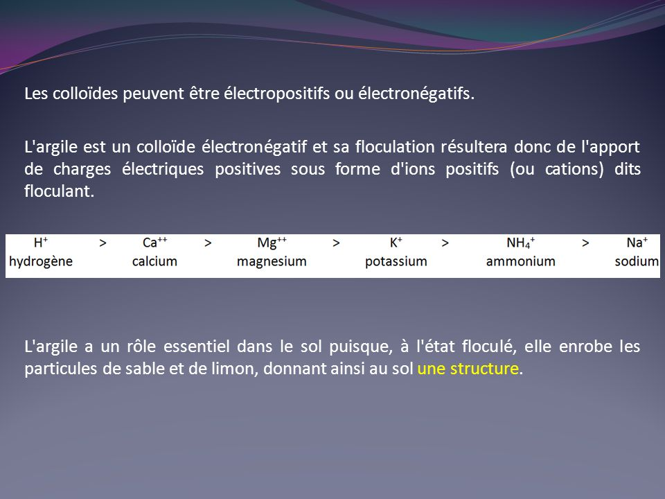 Les colloïdes peuvent être électropositifs ou électronégatifs.