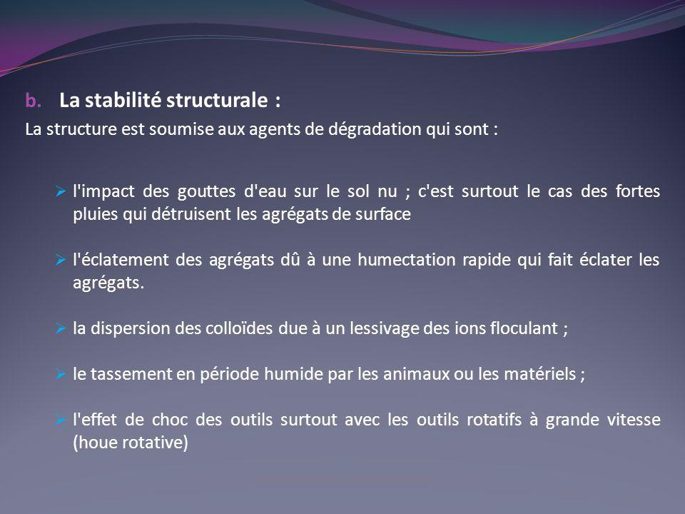 La stabilité structurale :