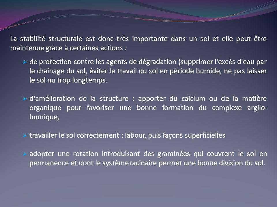 La stabilité structurale est donc très importante dans un sol et elle peut être maintenue grâce à certaines actions :
