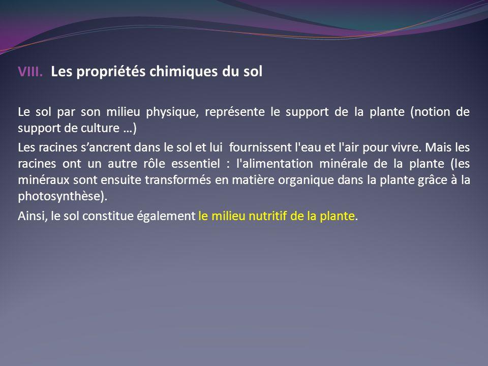 Les propriétés chimiques du sol