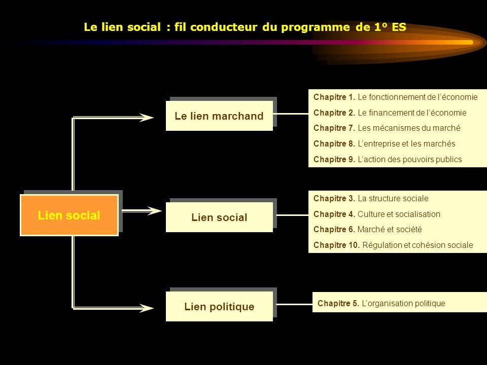 Lien social Le lien social : fil conducteur du programme de 1° ES