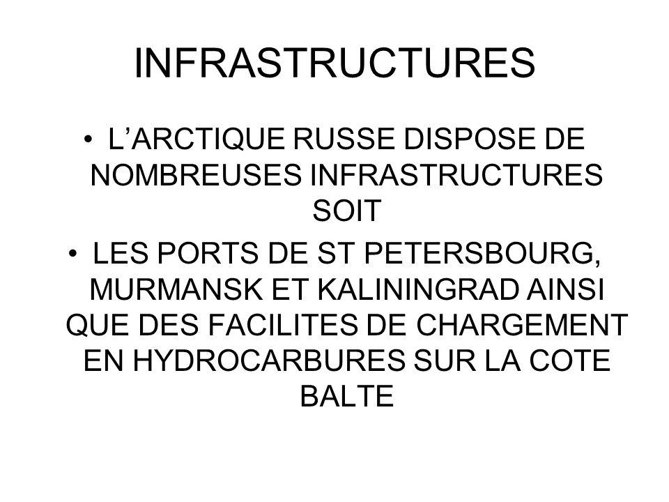 L'ARCTIQUE RUSSE DISPOSE DE NOMBREUSES INFRASTRUCTURES SOIT