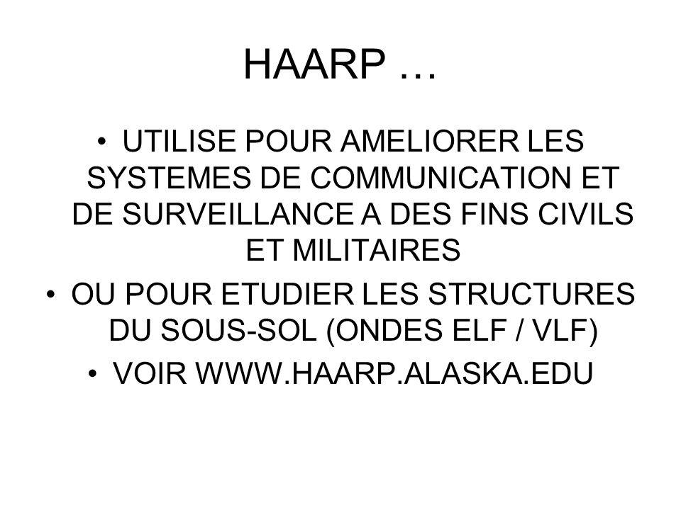 HAARP … UTILISE POUR AMELIORER LES SYSTEMES DE COMMUNICATION ET DE SURVEILLANCE A DES FINS CIVILS ET MILITAIRES.