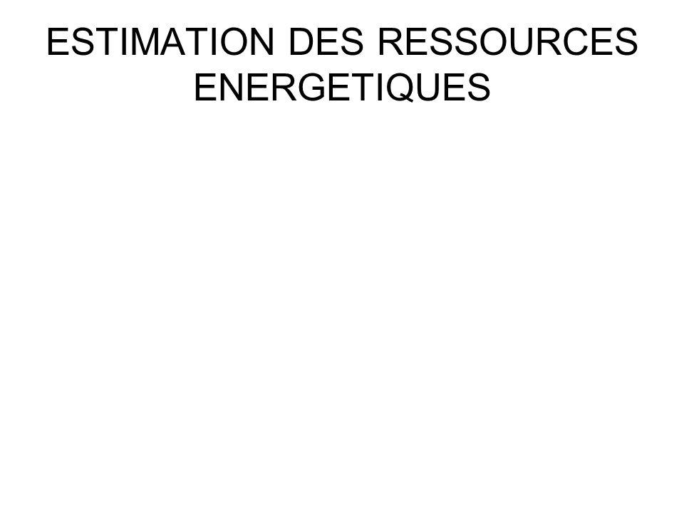 ESTIMATION DES RESSOURCES ENERGETIQUES