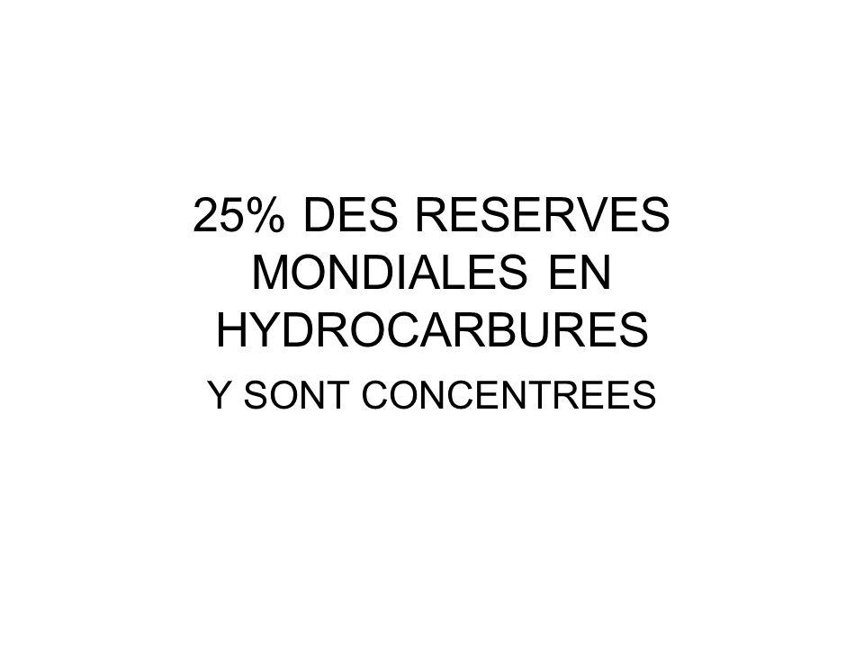 25% DES RESERVES MONDIALES EN HYDROCARBURES