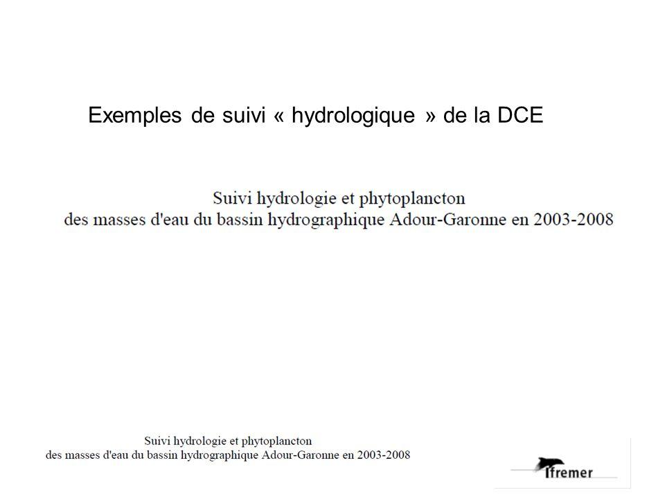 Exemples de suivi « hydrologique » de la DCE