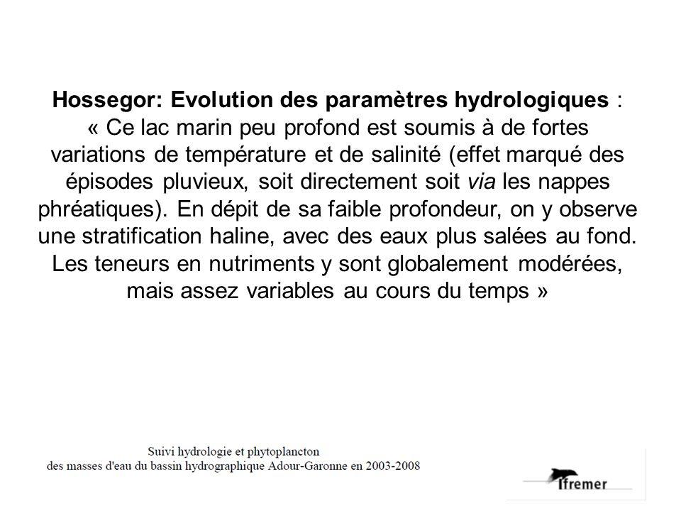 Hossegor: Evolution des paramètres hydrologiques : « Ce lac marin peu profond est soumis à de fortes variations de température et de salinité (effet marqué des épisodes pluvieux, soit directement soit via les nappes phréatiques).