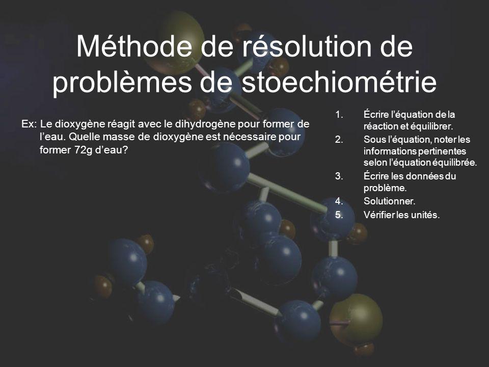 Méthode de résolution de problèmes de stoechiométrie
