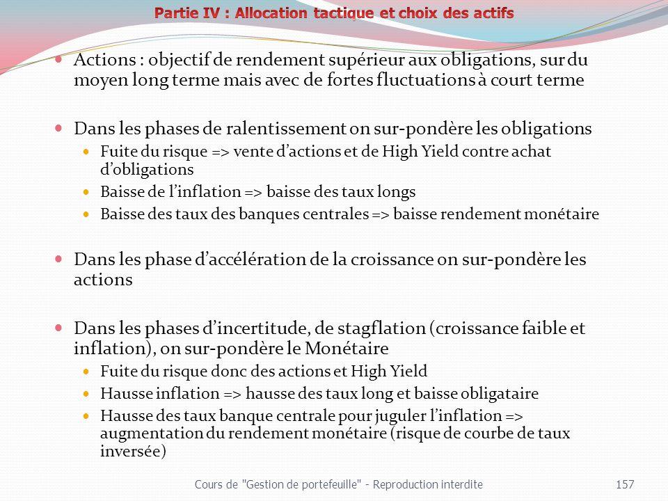 Partie IV : Allocation tactique et choix des actifs