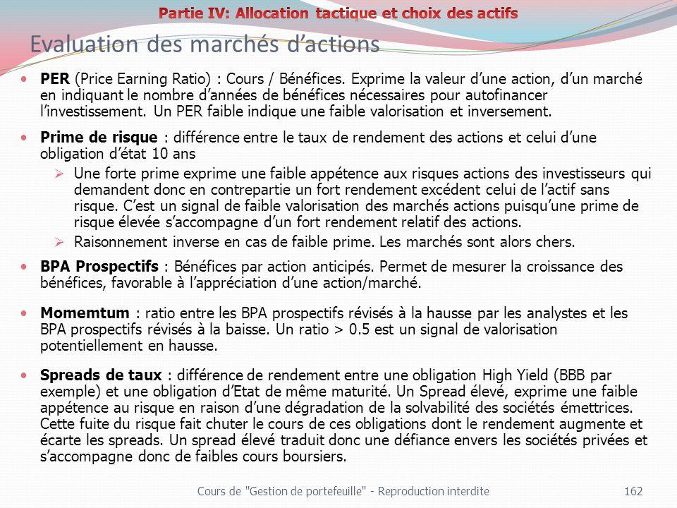 Evaluation des marchés d'actions