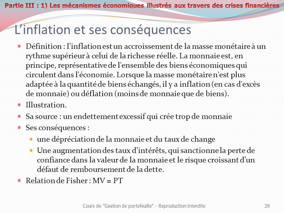 L'inflation et ses conséquences